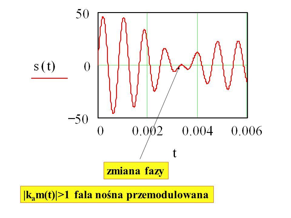 zmiana fazy |kam(t)|>1 fala nośna przemodulowana