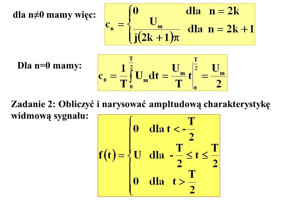 dla n≠0 mamy więc: Dla n=0 mamy: Zadanie 2: Obliczyć i narysować ampltudową charakterystykę.