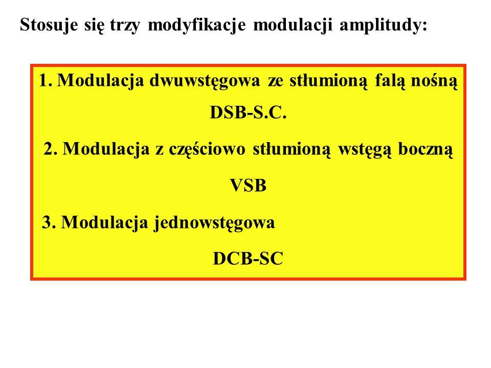 Stosuje się trzy modyfikacje modulacji amplitudy: