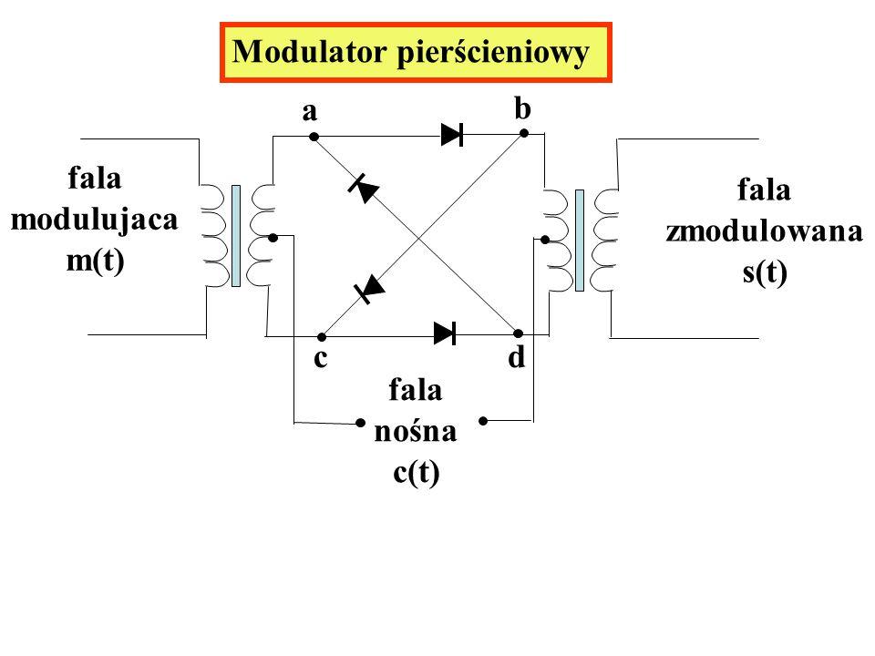 Modulator pierścieniowy