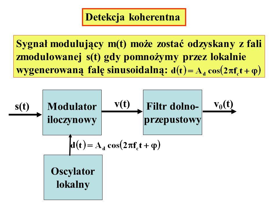 Detekcja koherentna Sygnał modulujący m(t) może zostać odzyskany z fali. zmodulowanej s(t) gdy pomnożymy przez lokalnie.