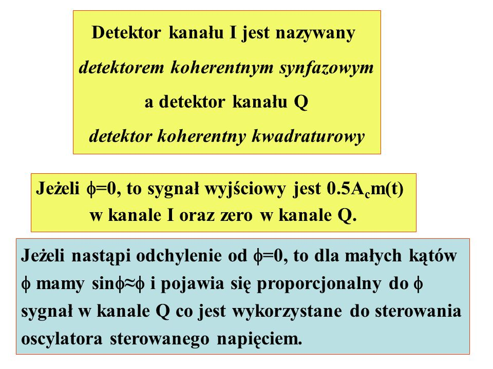 Detektor kanału I jest nazywany detektorem koherentnym synfazowym
