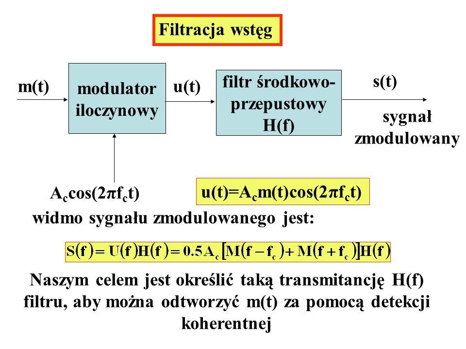u(t)=Acm(t)cos(2πfct) widmo sygnału zmodulowanego jest: