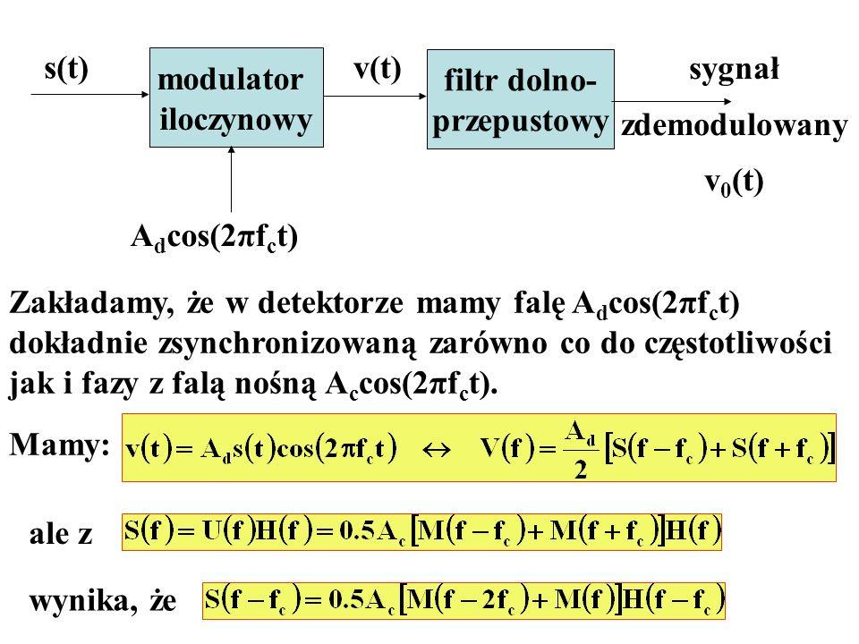 sygnał zdemodulowany. v0(t) s(t) v(t) modulator. iloczynowy. filtr dolno- przepustowy. Adcos(2πfct)