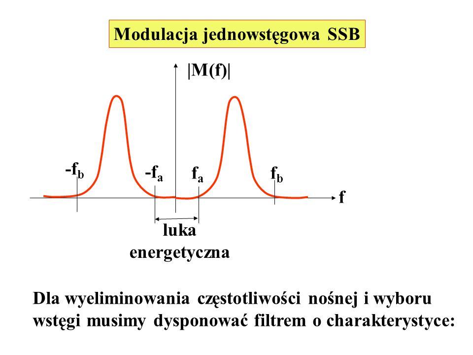 Modulacja jednowstęgowa SSB