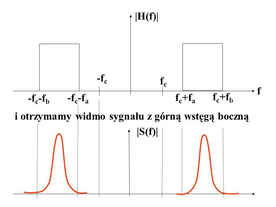 |H(f)| -fc fc f -fc-fb -fc-fa fc+fa fc+fb i otrzymamy widmo sygnału z górną wstęgą boczną |S(f)|