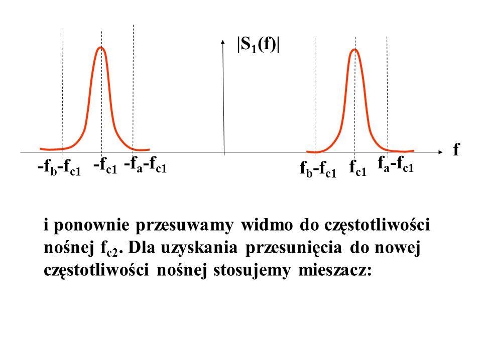 |S1(f)| f. fa-fc1. -fb-fc1. -fc1. -fa-fc1. fb-fc1. fc1. i ponownie przesuwamy widmo do częstotliwości.