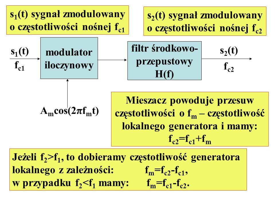 s1(t) sygnał zmodulowany o częstotliwości nośnej fc1