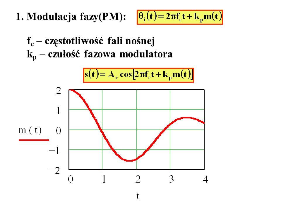 1. Modulacja fazy(PM): fc – częstotliwość fali nośnej kp – czułość fazowa modulatora