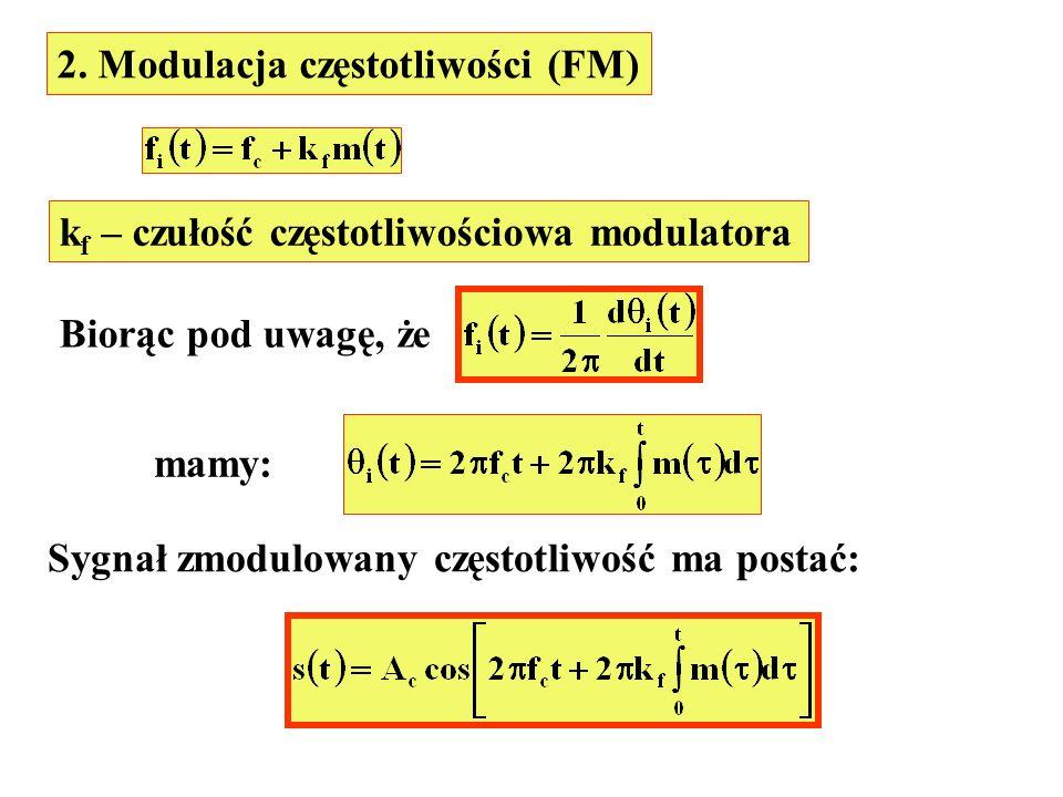 2. Modulacja częstotliwości (FM)