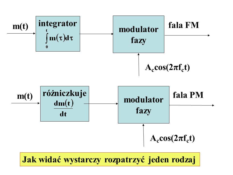 integrator modulator. fazy. m(t) fala FM. Accos(2πfct) różniczkuje. modulator. fazy. m(t) fala PM.