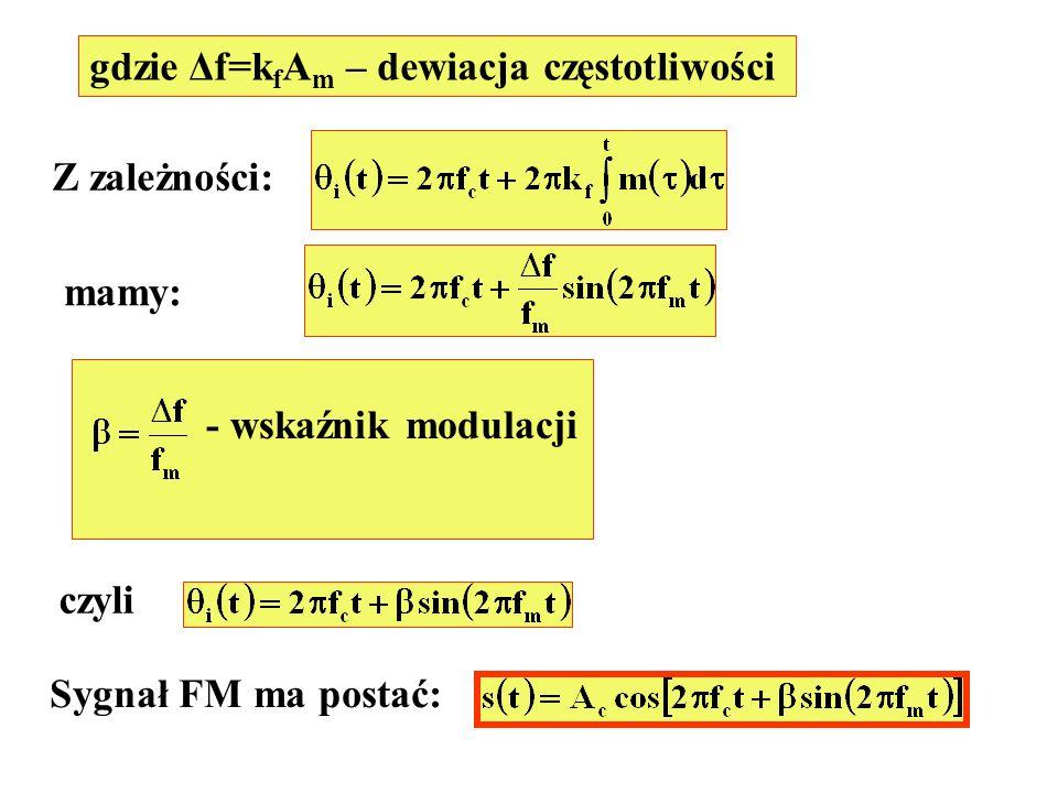 gdzie Δf=kfAm – dewiacja częstotliwości