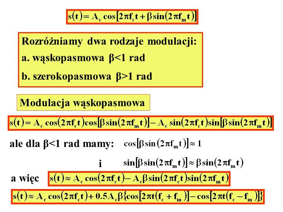 Rozróżniamy dwa rodzaje modulacji: