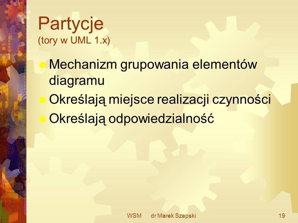 Partycje (tory w UML 1.x) Mechanizm grupowania elementów diagramu