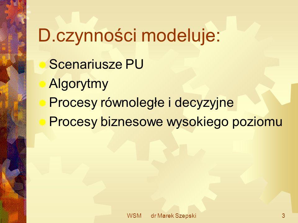 D.czynności modeluje: Scenariusze PU Algorytmy