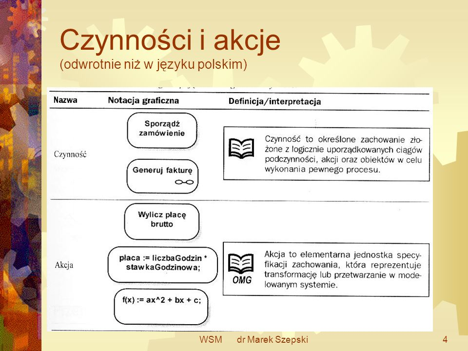 Czynności i akcje (odwrotnie niż w języku polskim)