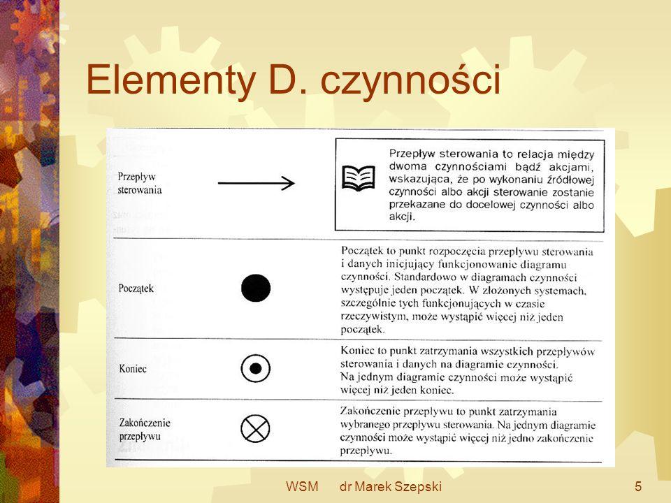 Elementy D. czynności WSM dr Marek Szepski