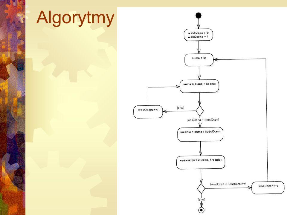 Algorytmy WSM dr Marek Szepski