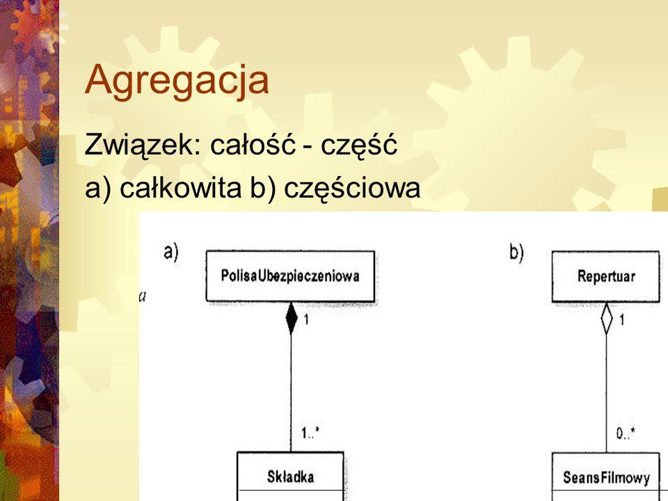 Agregacja Związek: całość - część a) całkowita b) częściowa