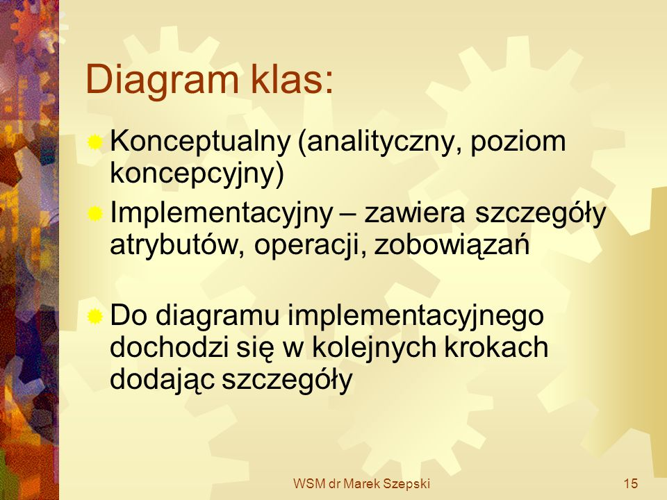Diagram klas: Konceptualny (analityczny, poziom koncepcyjny)
