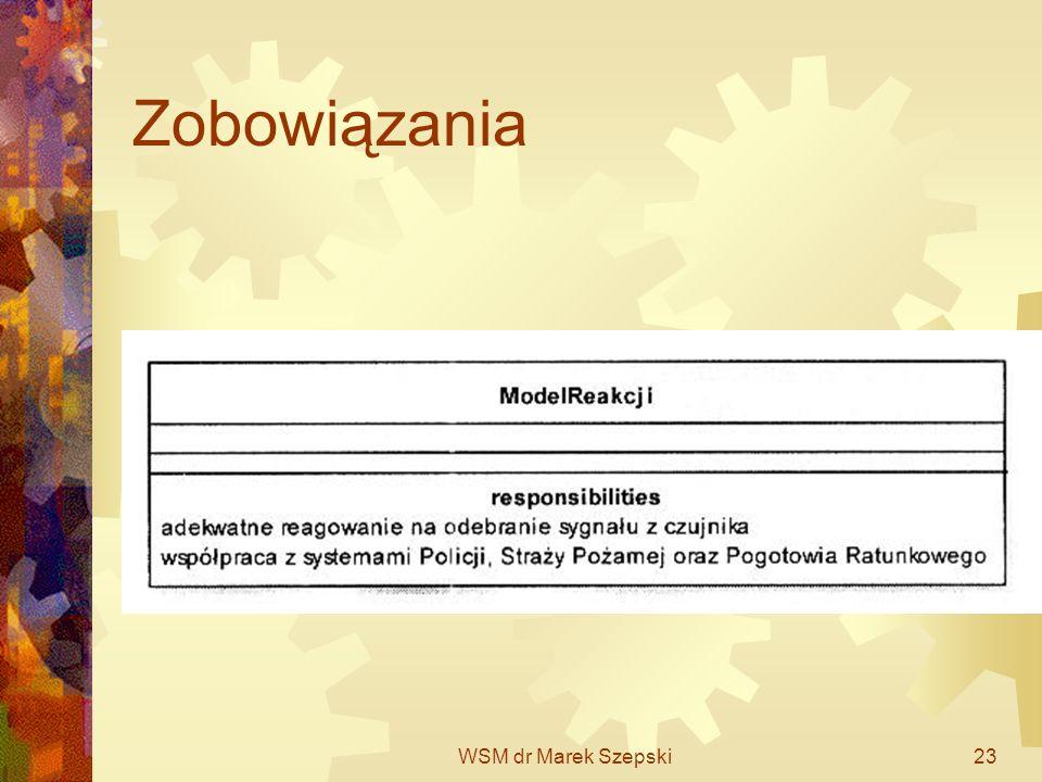 Zobowiązania WSM dr Marek Szepski
