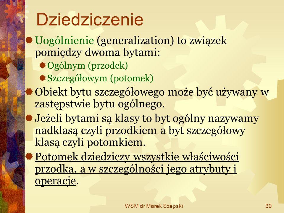 Dziedziczenie Uogólnienie (generalization) to związek pomiędzy dwoma bytami: Ogólnym (przodek) Szczegółowym (potomek)