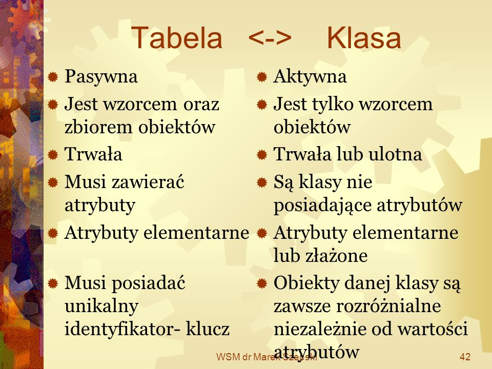 Tabela <-> Klasa