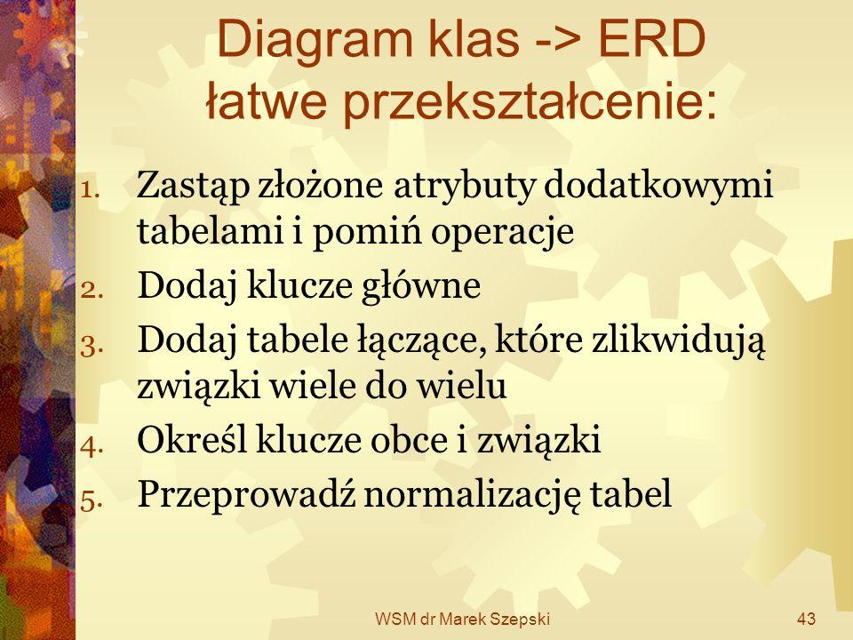 Diagram klas -> ERD łatwe przekształcenie: