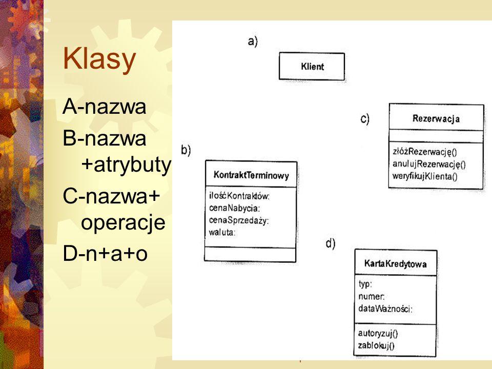 Klasy A-nazwa B-nazwa +atrybuty C-nazwa+ operacje D-n+a+o