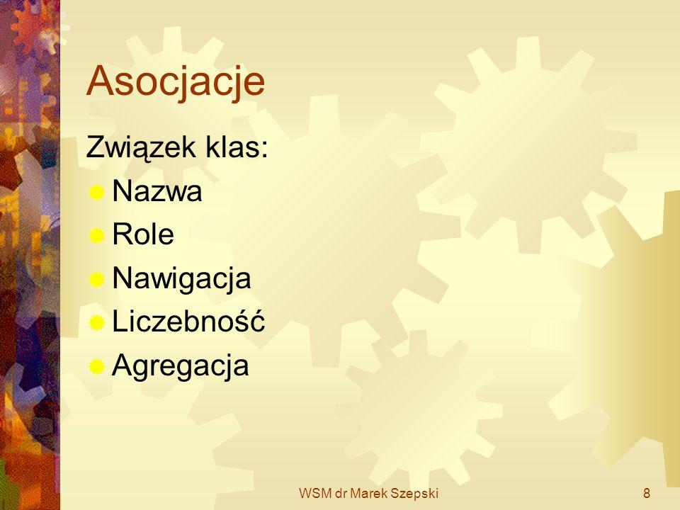 Asocjacje Związek klas: Nazwa Role Nawigacja Liczebność Agregacja