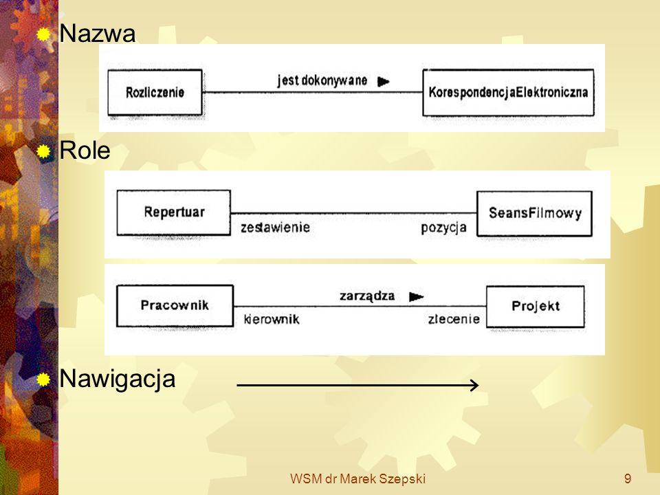 Nazwa Role Nawigacja WSM dr Marek Szepski