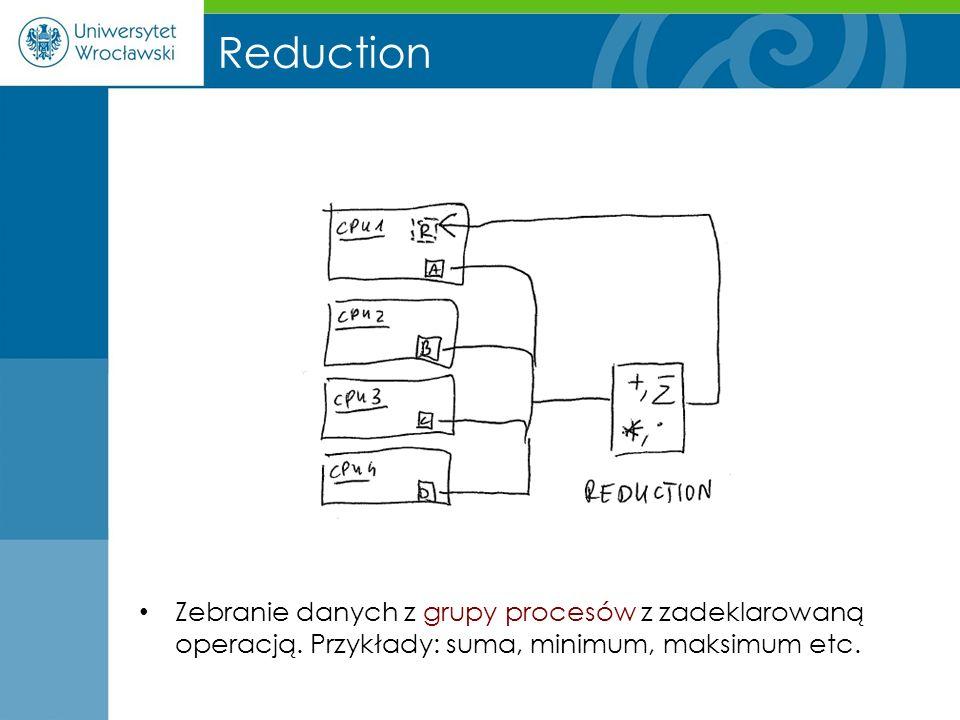 Reduction Zebranie danych z grupy procesów z zadeklarowaną operacją.