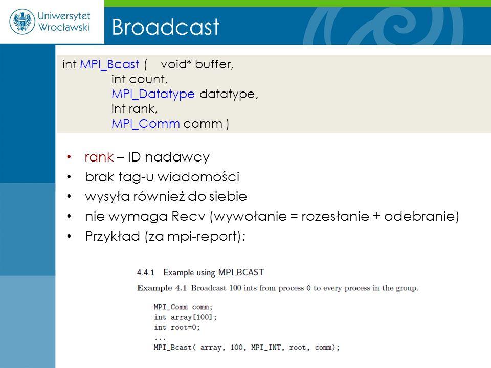 Broadcast rank – ID nadawcy brak tag-u wiadomości