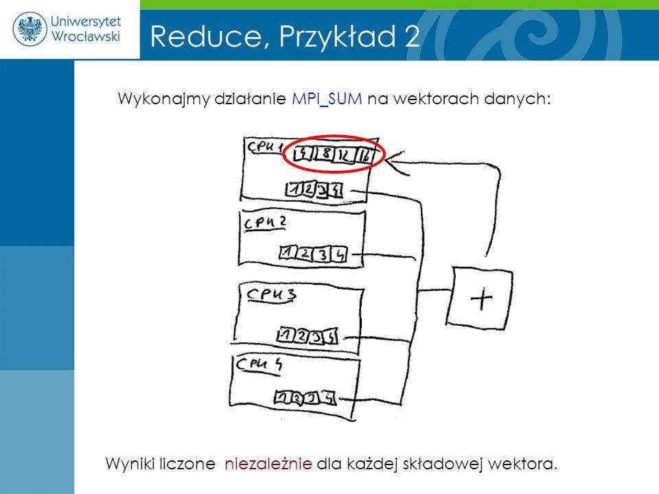 Reduce, Przykład 2 Wykonajmy działanie MPI_SUM na wektorach danych: