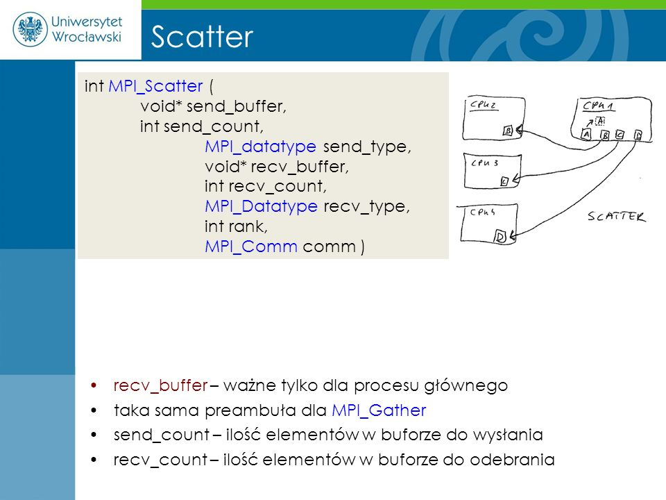 Scatter int MPI_Scatter ( void* send_buffer, int send_count,