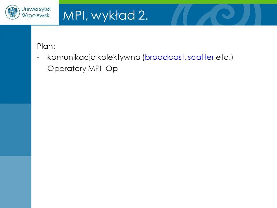 MPI, wykład 2. Plan: komunikacja kolektywna (broadcast, scatter etc.)