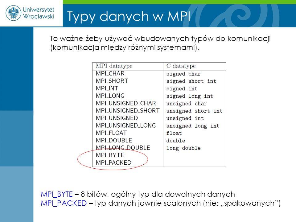 Typy danych w MPI To ważne żeby używać wbudowanych typów do komunikacji. (komunikacja między różnymi systemami).