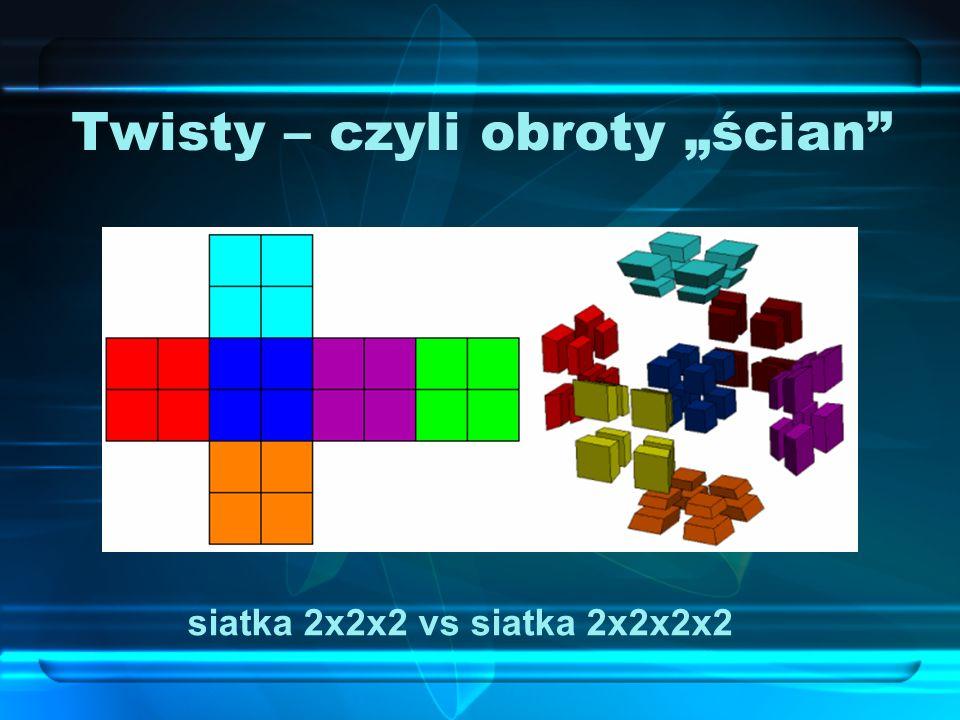 """Twisty – czyli obroty """"ścian"""