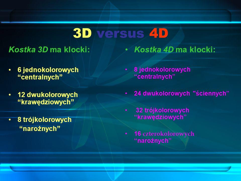 3D versus 4D Kostka 3D ma klocki: Kostka 4D ma klocki: