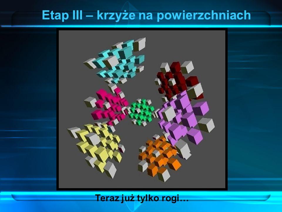 Etap III – krzyże na powierzchniach