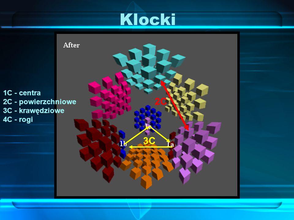 Klocki 2C 3C 1C - centra 2C - powierzchniowe 3C - krawędziowe