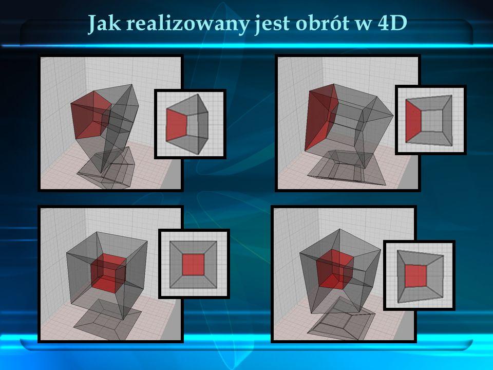 Jak realizowany jest obrót w 4D