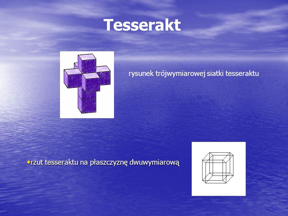 Tesserakt rysunek trójwymiarowej siatki tesseraktu