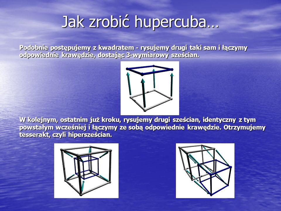 Jak zrobić hupercuba… Podobnie postępujemy z kwadratem - rysujemy drugi taki sam i łączymy odpowiednie krawędzie, dostając 3-wymiarowy sześcian.