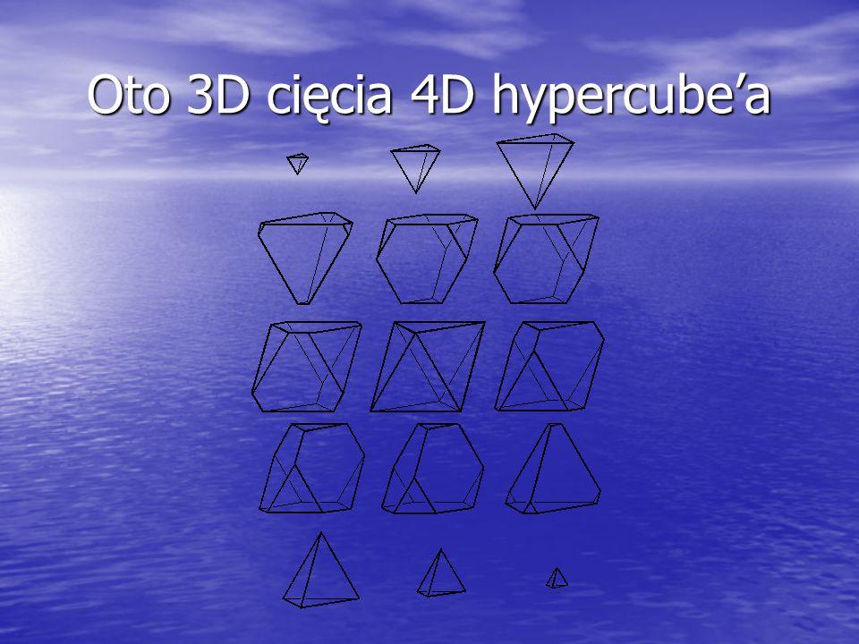 Oto 3D cięcia 4D hypercube'a