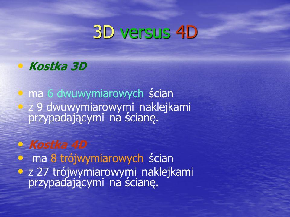 3D versus 4D Kostka 3D ma 6 dwuwymiarowych ścian