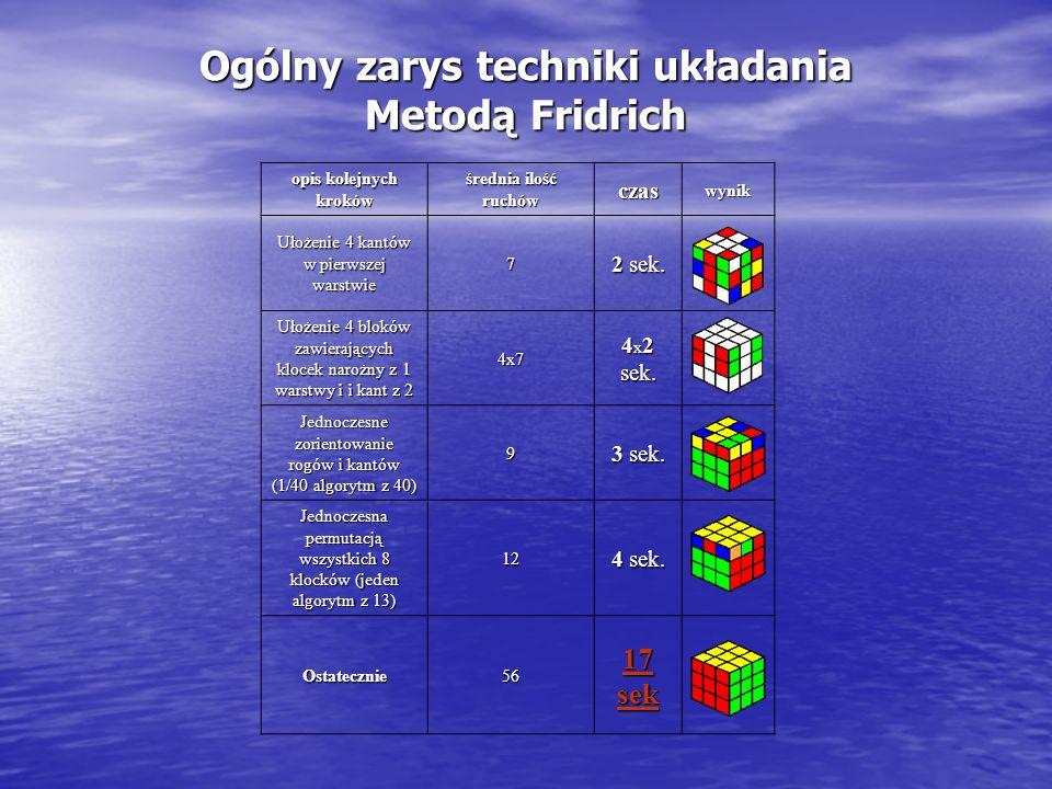 Ogólny zarys techniki układania Metodą Fridrich