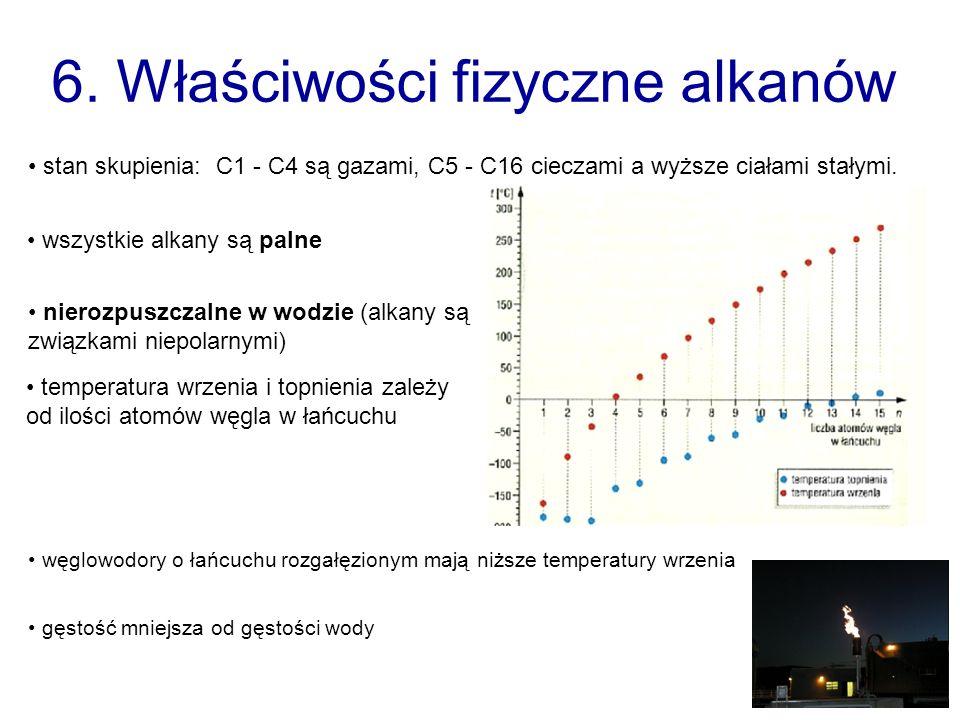 6. Właściwości fizyczne alkanów
