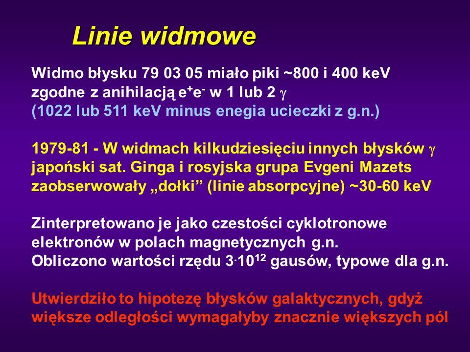 Linie widmowe Widmo błysku 79 03 05 miało piki ~800 i 400 keV