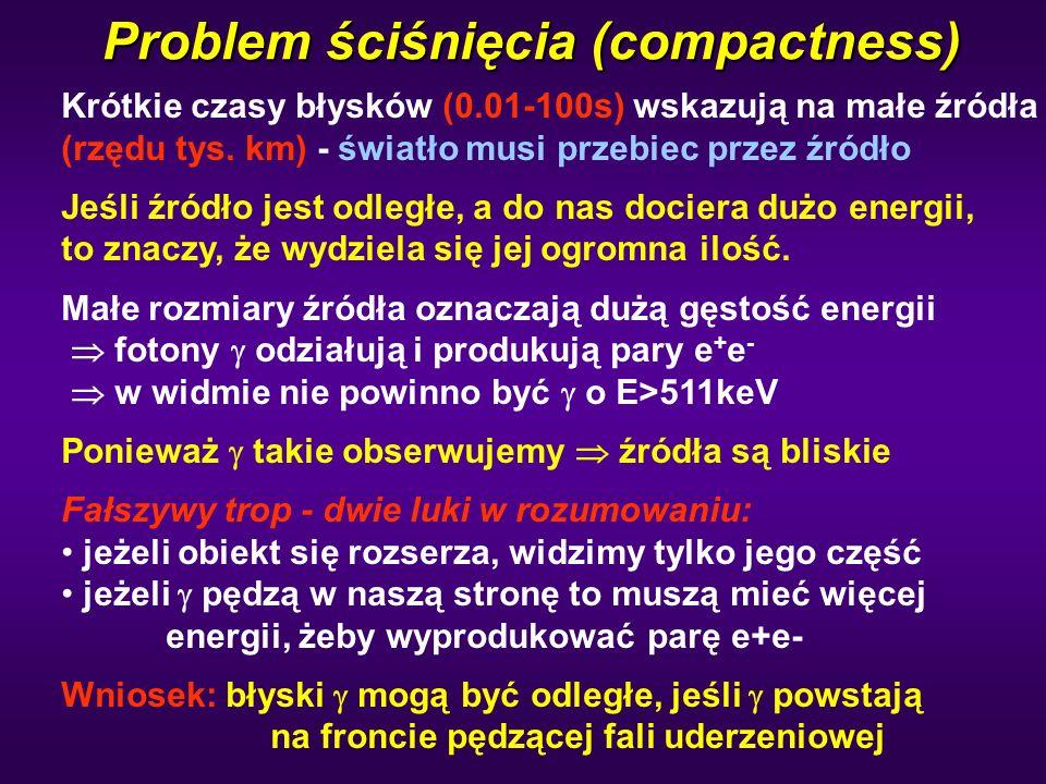 Problem ściśnięcia (compactness)